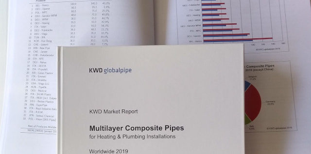 "KWD Market Report ""Multilayer Composite Pipes Worldwide 2019"""